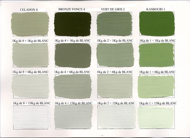 Emery cie verven matte verf kleuren degrades - Couleur taupe c est quoi ...